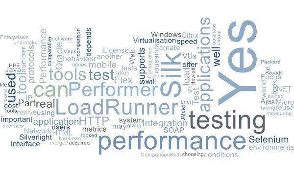 Performance Rools 2 Image 1